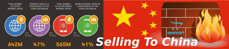 Sell to China